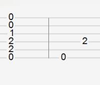 Como leer tablaturas
